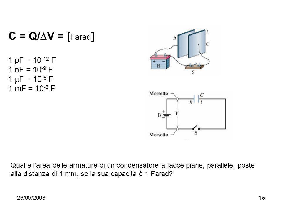 C = Q/DV = [Farad] 1 pF = 10-12 F 1 nF = 10-9 F 1 mF = 10-6 F